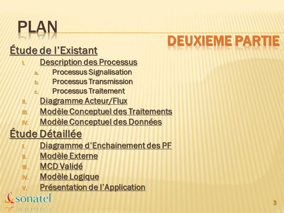 Étude de lExistant I. Description des Processus a. Processus Signalisation b. Processus Transmission c. Processus Traitement II. Diagramme Acteur/Flux