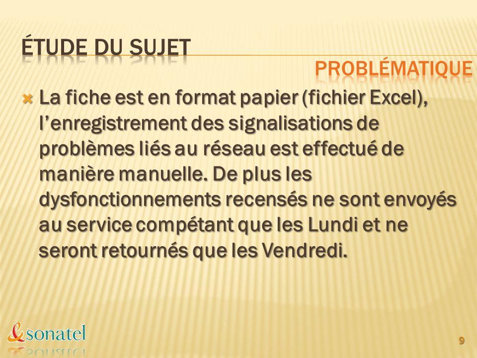 La fiche est en format papier (fichier Excel), lenregistrement des signalisations de problèmes liés au réseau est effectué de manière manuelle. De plu
