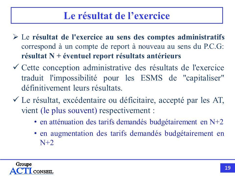 19 Le résultat de lexercice Le résultat de l'exercice au sens des comptes administratifs correspond à un compte de report à nouveau au sens du P.C.G: