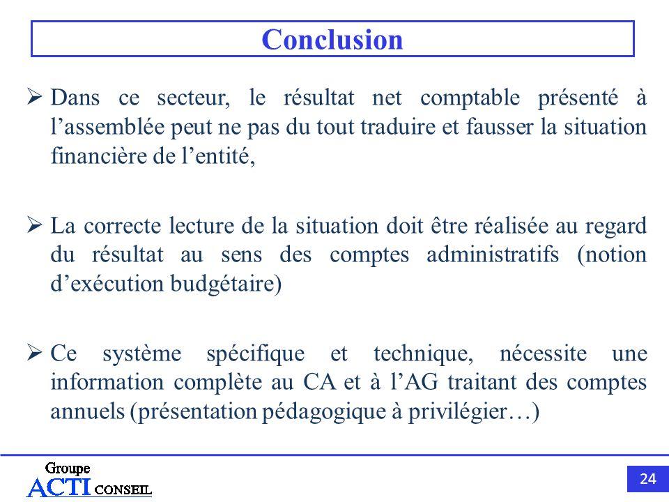 24 Conclusion Dans ce secteur, le résultat net comptable présenté à lassemblée peut ne pas du tout traduire et fausser la situation financière de lent