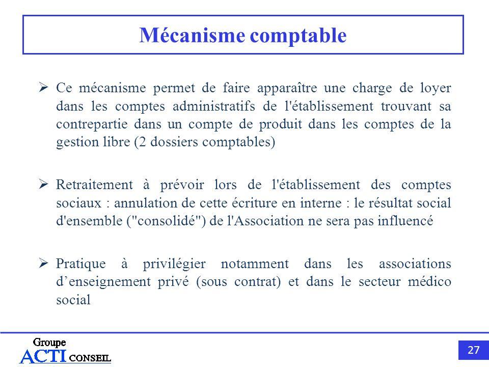27 Mécanisme comptable Ce mécanisme permet de faire apparaître une charge de loyer dans les comptes administratifs de l'établissement trouvant sa cont
