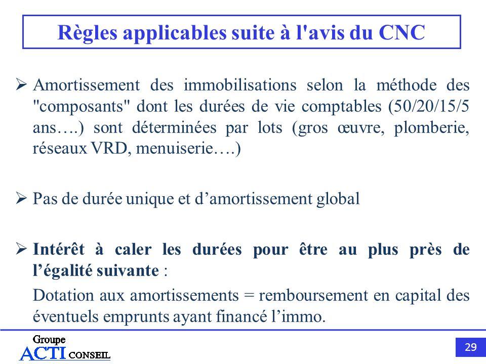 29 Règles applicables suite à l'avis du CNC Amortissement des immobilisations selon la méthode des