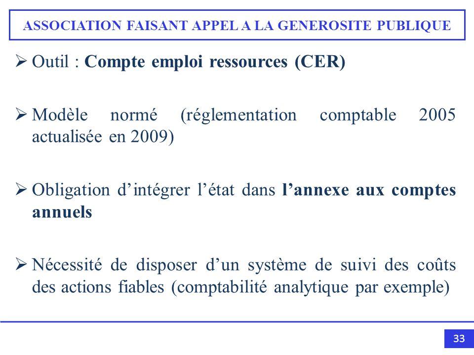 33 ASSOCIATION FAISANT APPEL A LA GENEROSITE PUBLIQUE Outil : Compte emploi ressources (CER) Modèle normé (réglementation comptable 2005 actualisée en