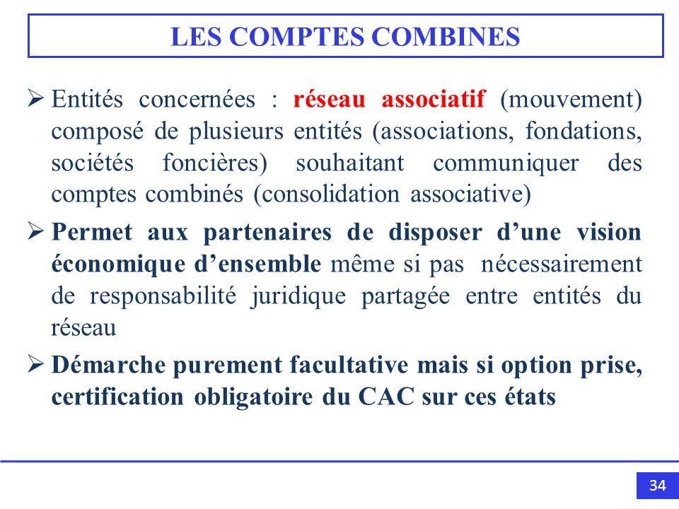 34 LES COMPTES COMBINES Entités concernées : réseau associatif (mouvement) composé de plusieurs entités (associations, fondations, sociétés foncières)
