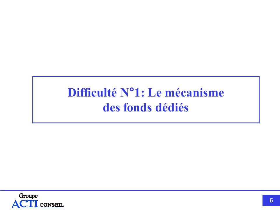 6666 Difficulté N°1: Le mécanisme des fonds dédiés