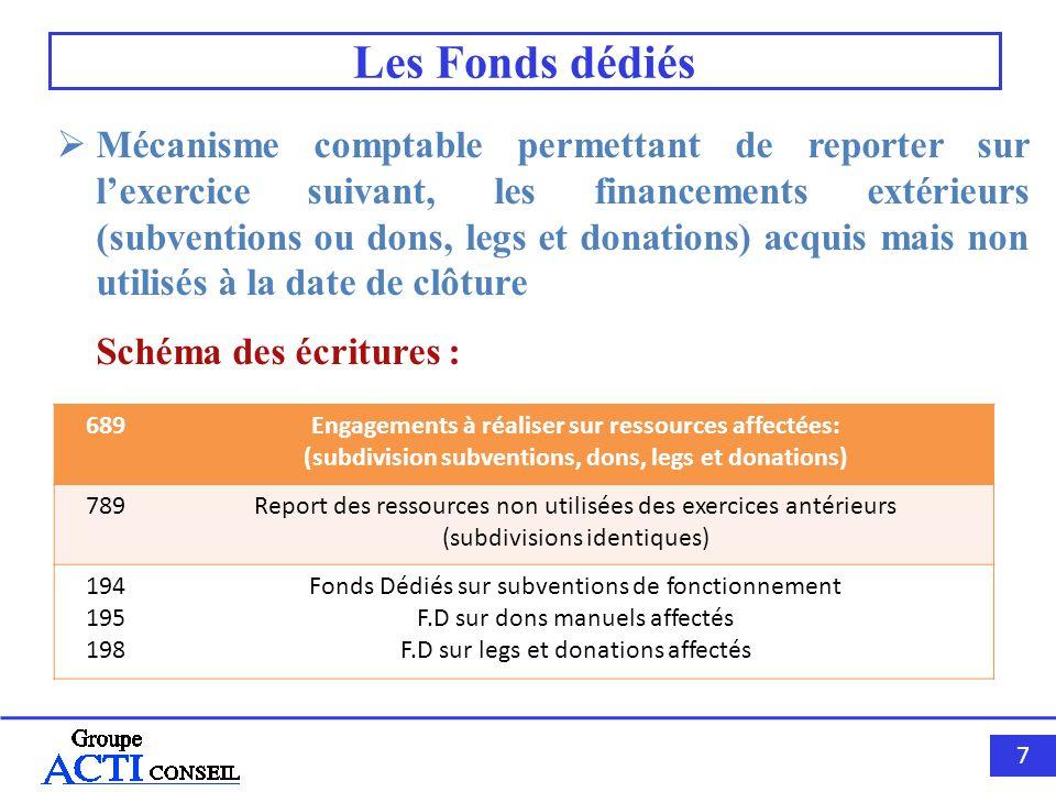 7777 Les Fonds dédiés Mécanisme comptable permettant de reporter sur lexercice suivant, les financements extérieurs (subventions ou dons, legs et dona