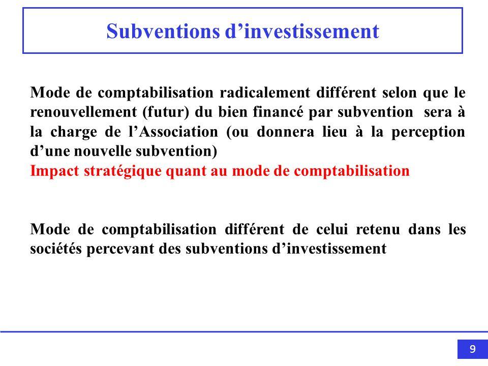 999 Subventions dinvestissement Mode de comptabilisation radicalement différent selon que le renouvellement (futur) du bien financé par subvention ser