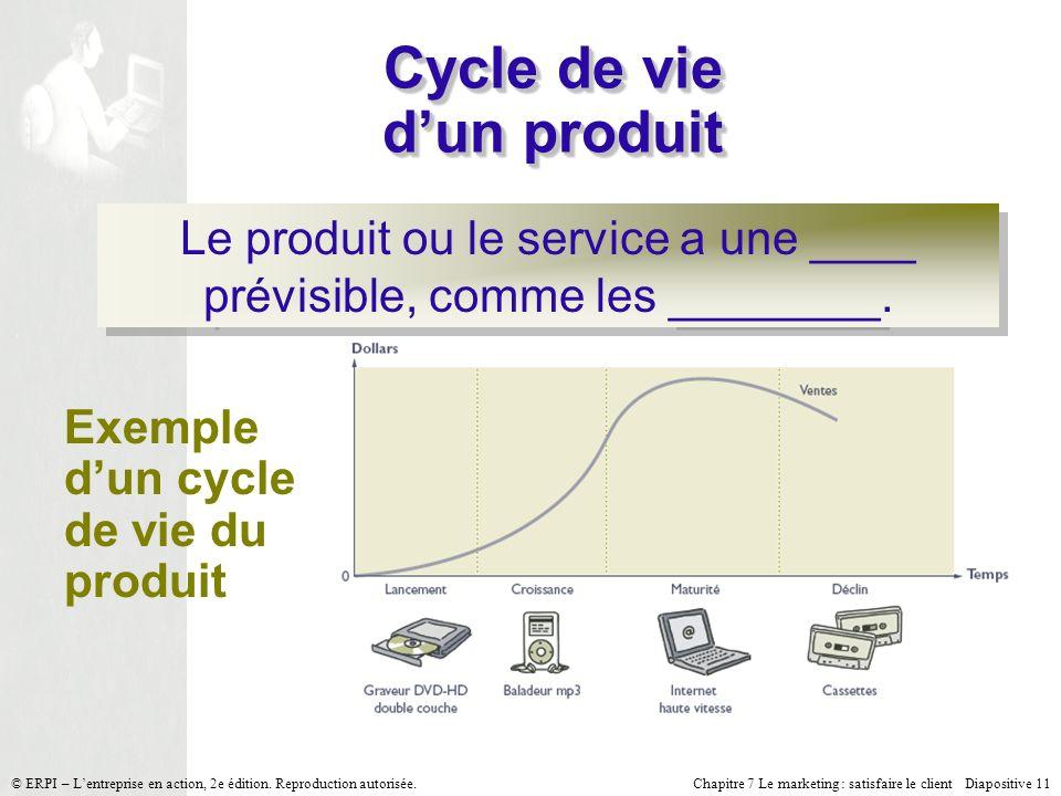 Chapitre 7 Le marketing : satisfaire le client Diapositive 11 © ERPI – Lentreprise en action, 2e édition.