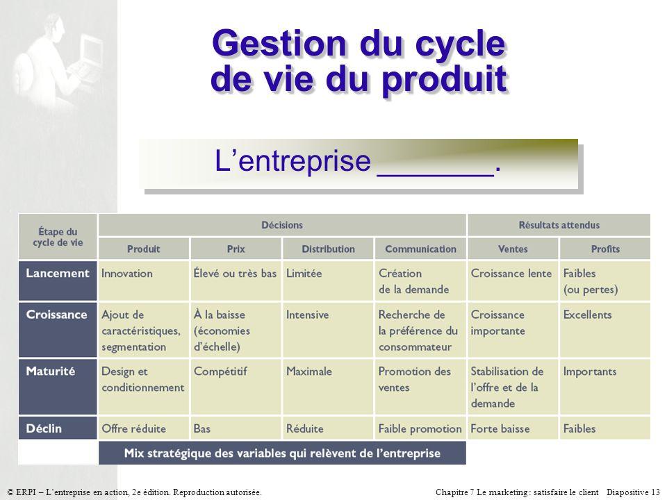 Chapitre 7 Le marketing : satisfaire le client Diapositive 13 © ERPI – Lentreprise en action, 2e édition.