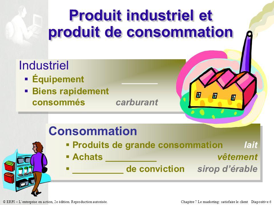 Chapitre 7 Le marketing : satisfaire le client Diapositive 6 © ERPI – Lentreprise en action, 2e édition.