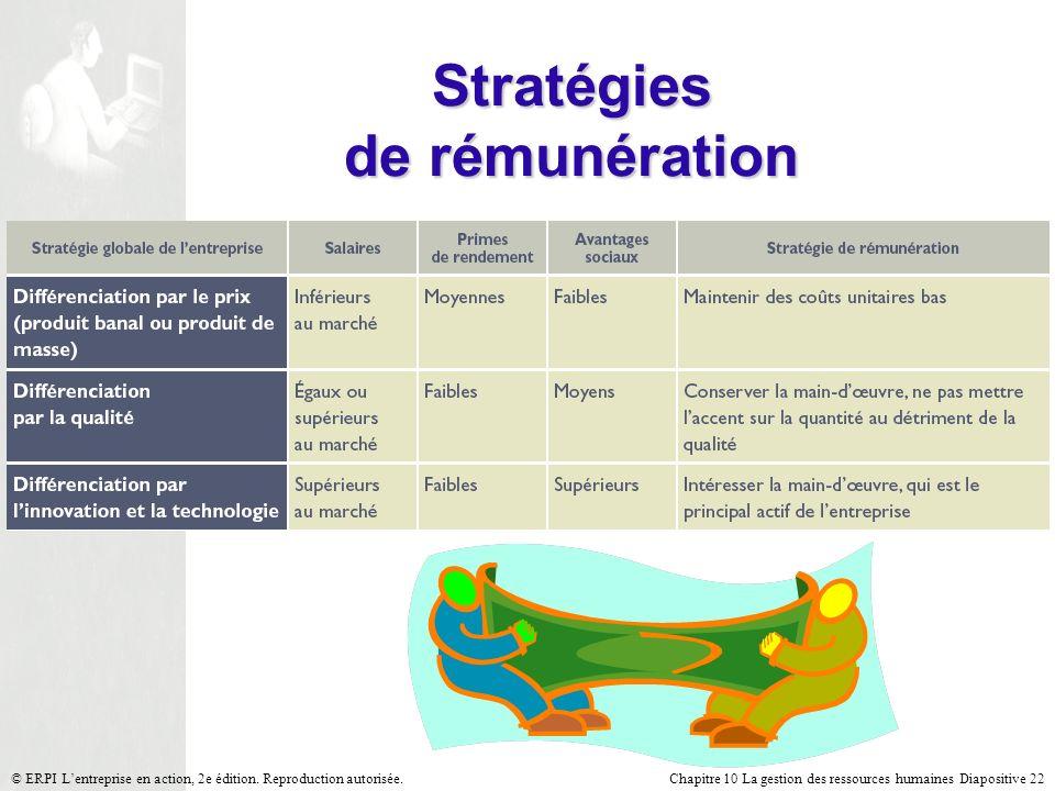 Chapitre 10 La gestion des ressources humaines Diapositive 22© ERPI Lentreprise en action, 2e édition. Reproduction autorisée. Stratégies de rémunérat