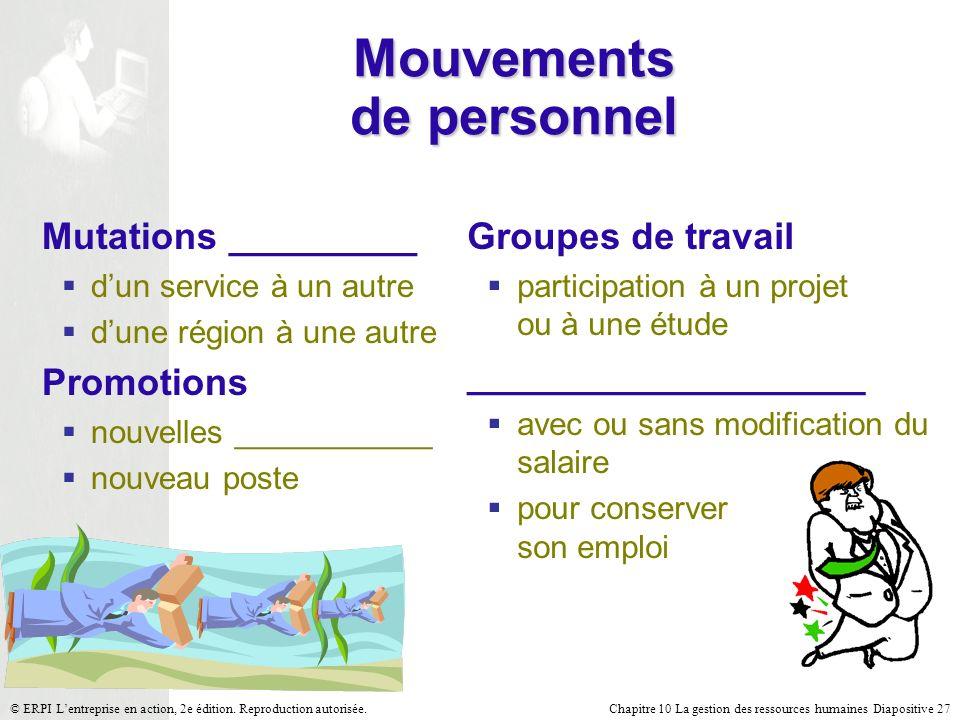 Chapitre 10 La gestion des ressources humaines Diapositive 27© ERPI Lentreprise en action, 2e édition.