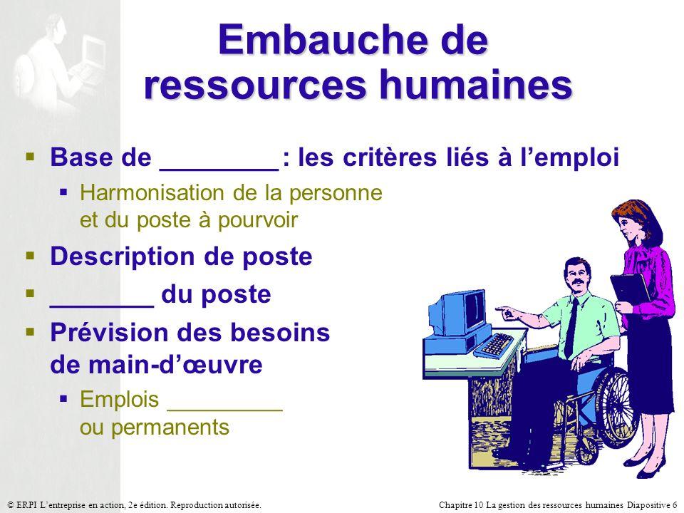 Chapitre 10 La gestion des ressources humaines Diapositive 6© ERPI Lentreprise en action, 2e édition. Reproduction autorisée. Embauche de ressources h