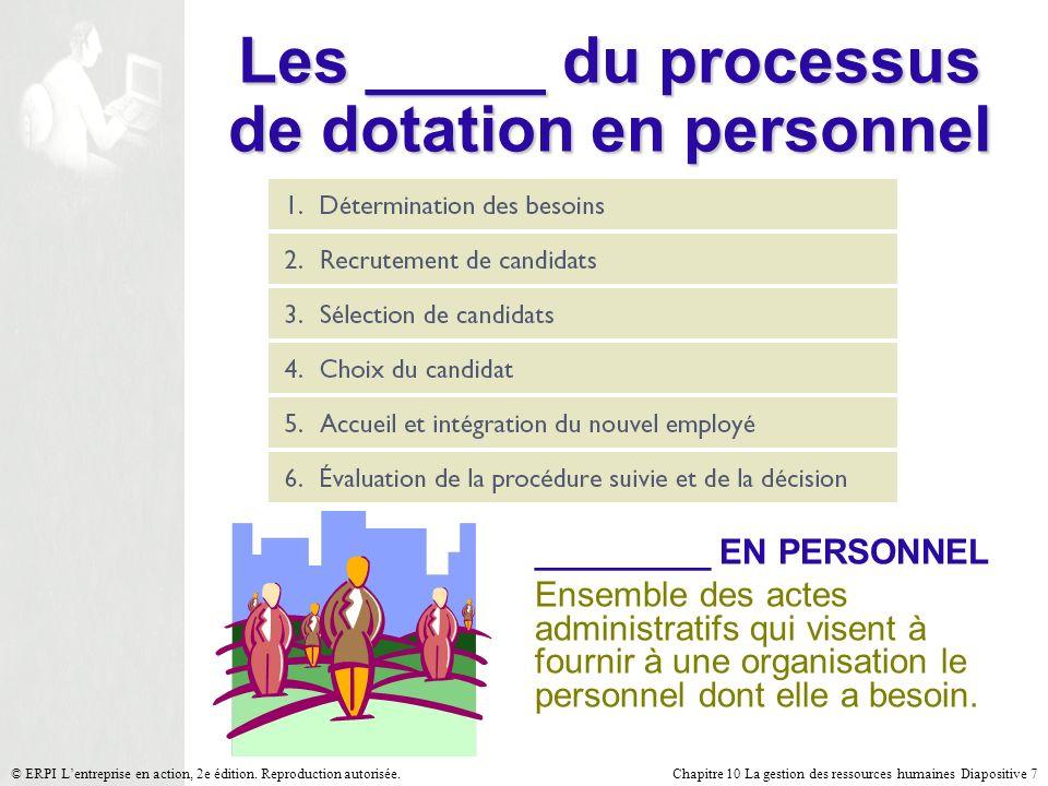 Chapitre 10 La gestion des ressources humaines Diapositive 7© ERPI Lentreprise en action, 2e édition. Reproduction autorisée. Les _____ du processus d