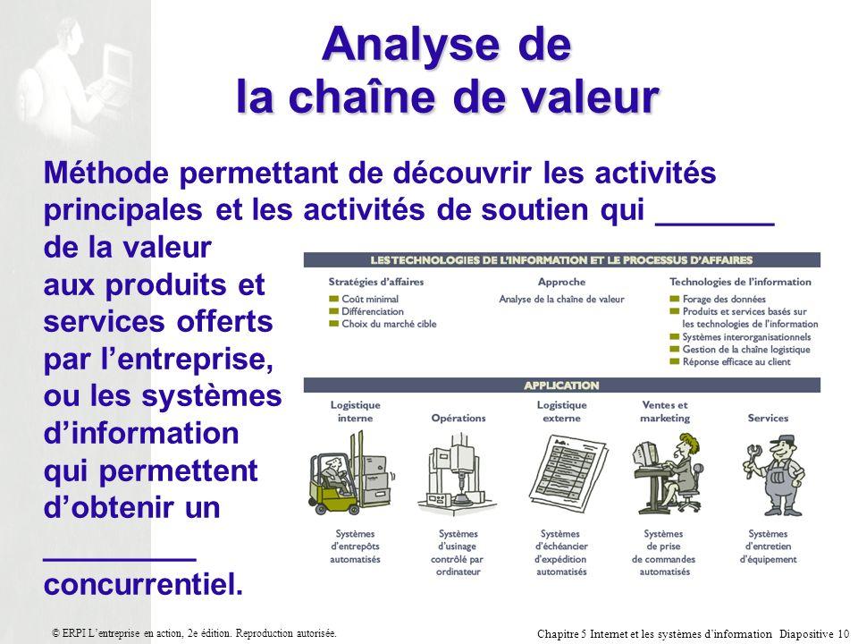 Chapitre 5 Internet et les systèmes dinformation Diapositive 10 © ERPI Lentreprise en action, 2e édition.