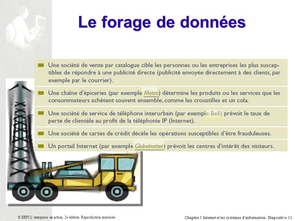 Chapitre 5 Internet et les systèmes dinformation Diapositive 11 © ERPI Lentreprise en action, 2e édition.
