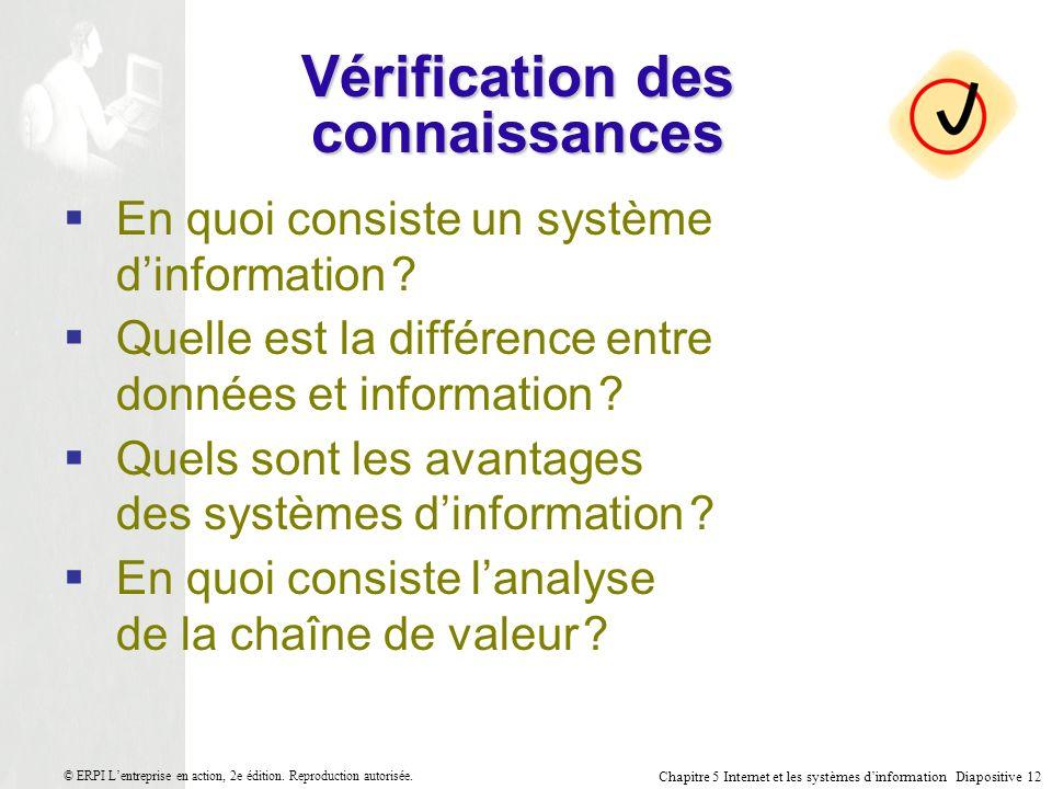 Chapitre 5 Internet et les systèmes dinformation Diapositive 12 © ERPI Lentreprise en action, 2e édition.