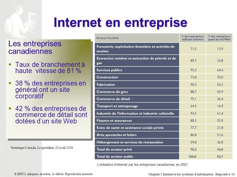 Chapitre 5 Internet et les systèmes dinformation Diapositive 16 © ERPI Lentreprise en action, 2e édition.
