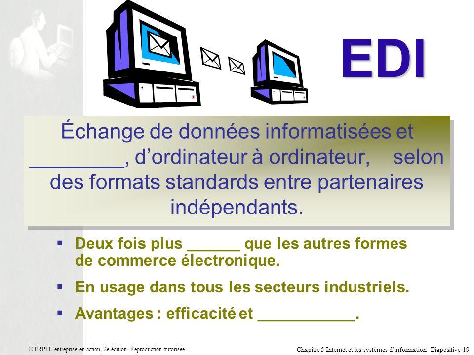 Chapitre 5 Internet et les systèmes dinformation Diapositive 19 © ERPI Lentreprise en action, 2e édition.
