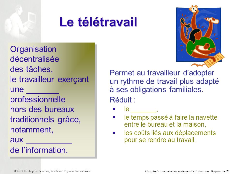 Chapitre 5 Internet et les systèmes dinformation Diapositive 21 © ERPI Lentreprise en action, 2e édition.