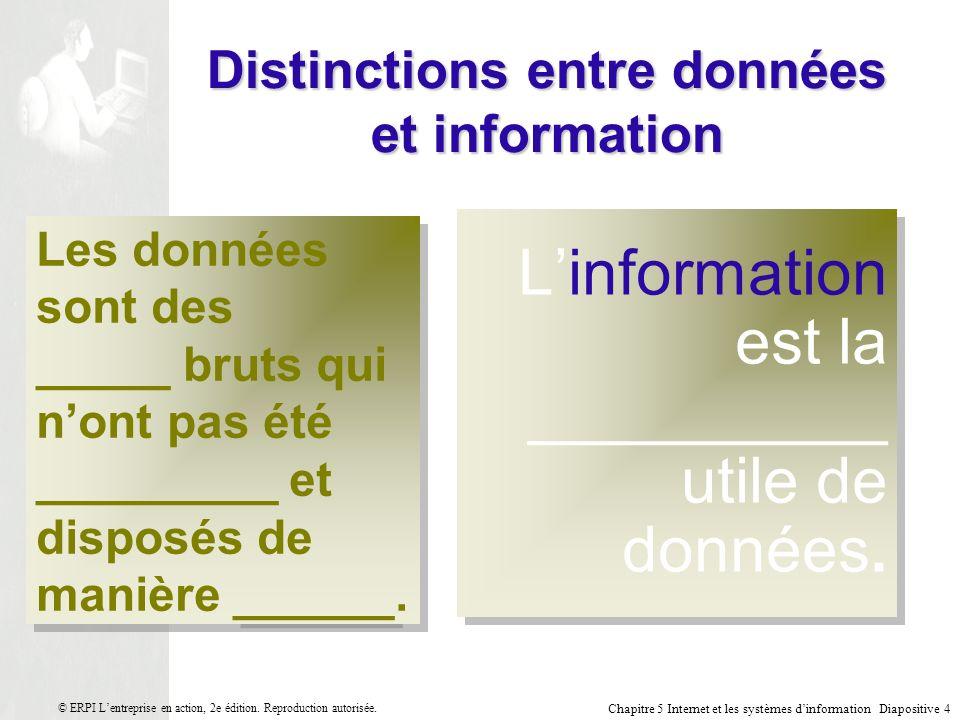 Chapitre 5 Internet et les systèmes dinformation Diapositive 15 © ERPI Lentreprise en action, 2e édition.