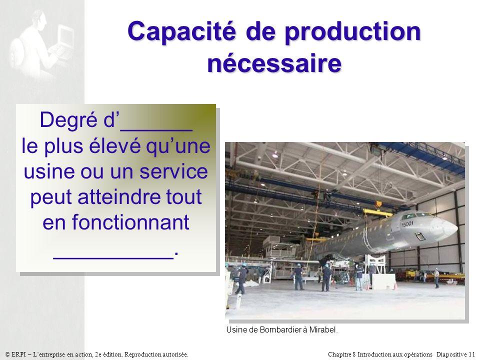 Chapitre 8 Introduction aux opérations Diapositive 11© ERPI – Lentreprise en action, 2e édition. Reproduction autorisée. Capacité de production nécess
