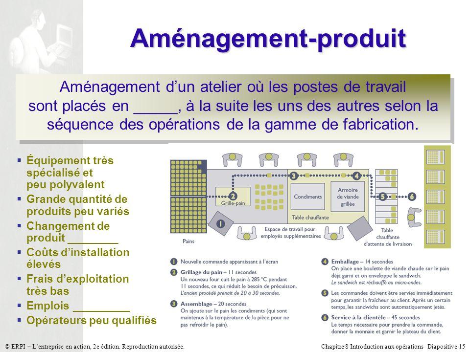 Chapitre 8 Introduction aux opérations Diapositive 15© ERPI – Lentreprise en action, 2e édition. Reproduction autorisée. Aménagement-produit Aménageme