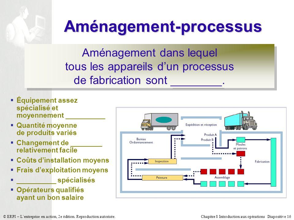 Chapitre 8 Introduction aux opérations Diapositive 16© ERPI – Lentreprise en action, 2e édition. Reproduction autorisée. Aménagement-processus Aménage