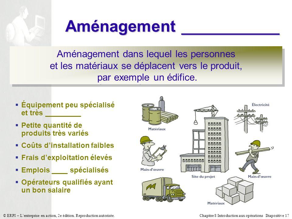 Chapitre 8 Introduction aux opérations Diapositive 17© ERPI – Lentreprise en action, 2e édition. Reproduction autorisée. Aménagement ___________ Aména