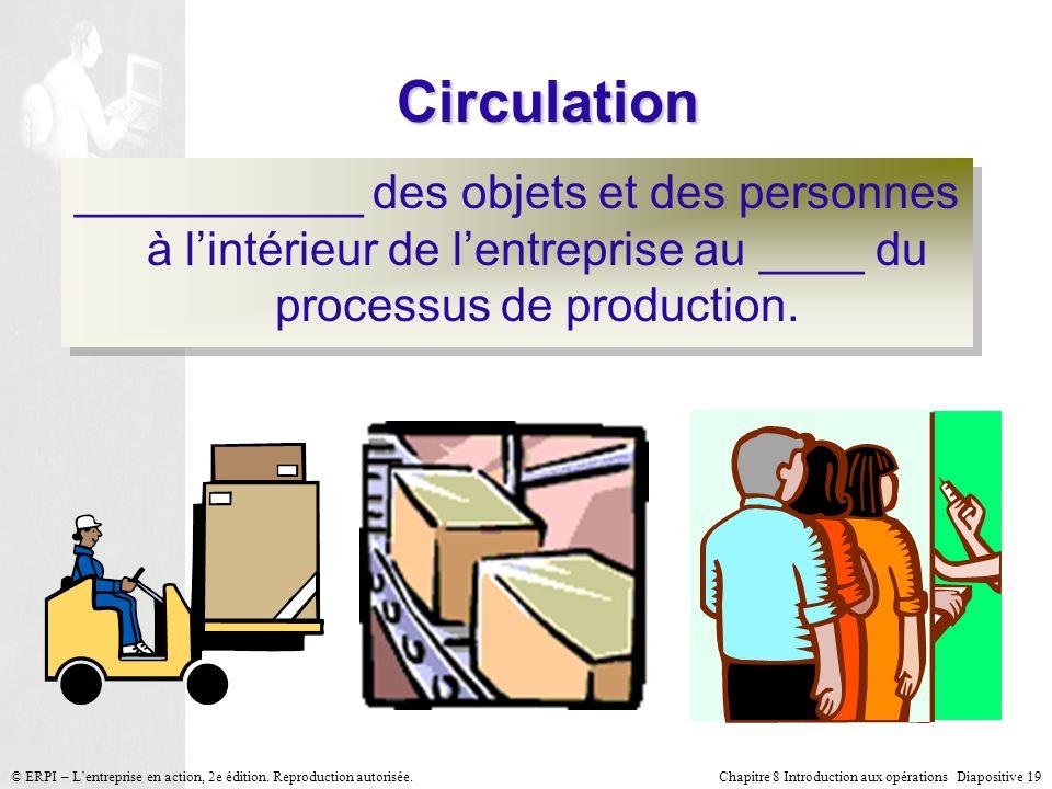 Chapitre 8 Introduction aux opérations Diapositive 19© ERPI – Lentreprise en action, 2e édition. Reproduction autorisée. Circulation ___________ des o