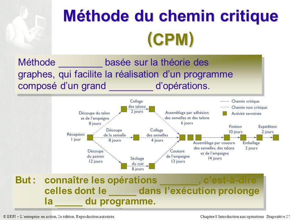Chapitre 8 Introduction aux opérations Diapositive 27© ERPI – Lentreprise en action, 2e édition. Reproduction autorisée. Méthode du chemin critique (
