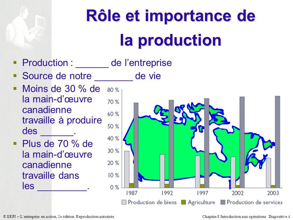 Chapitre 8 Introduction aux opérations Diapositive 4© ERPI – Lentreprise en action, 2e édition. Reproduction autorisée. Rôle et importance de la produ