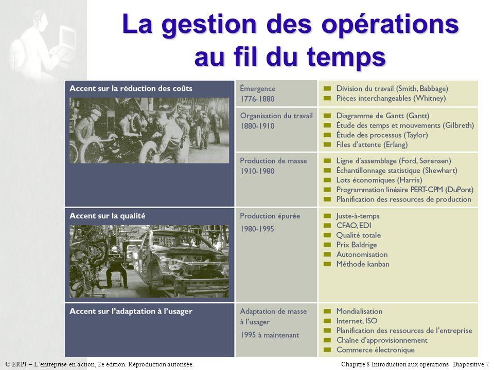Chapitre 8 Introduction aux opérations Diapositive 7© ERPI – Lentreprise en action, 2e édition. Reproduction autorisée. La gestion des opérations au f