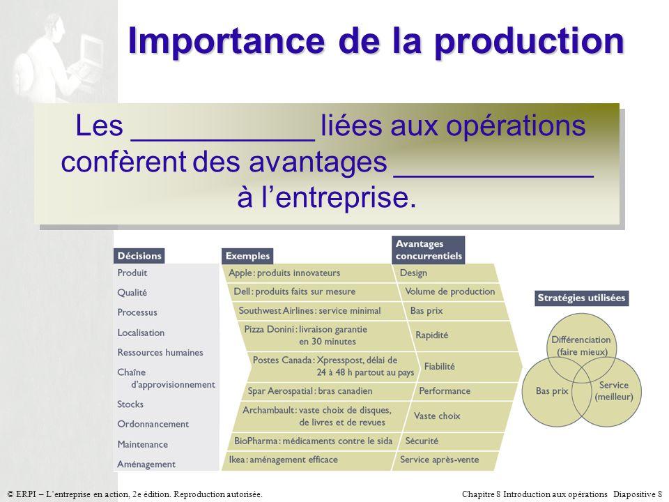 Chapitre 8 Introduction aux opérations Diapositive 8© ERPI – Lentreprise en action, 2e édition. Reproduction autorisée. Les ___________ liées aux opér