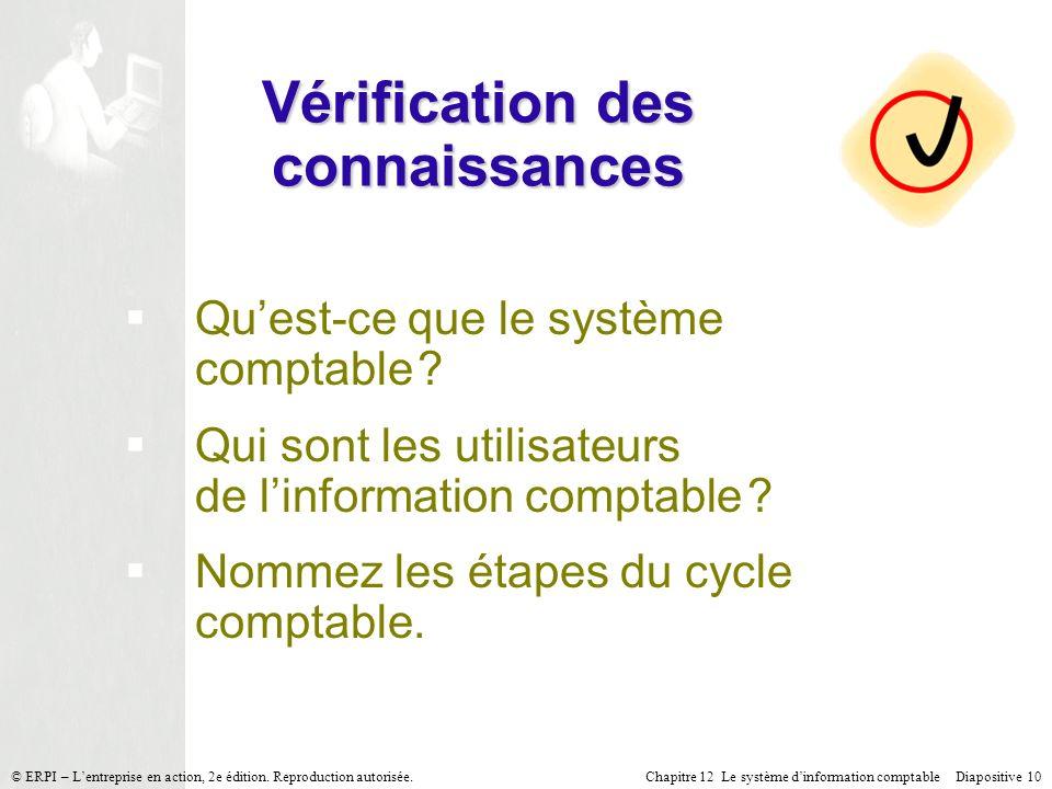 Chapitre 12 Le système dinformation comptable Diapositive 10© ERPI – Lentreprise en action, 2e édition. Reproduction autorisée. Vérification des conna