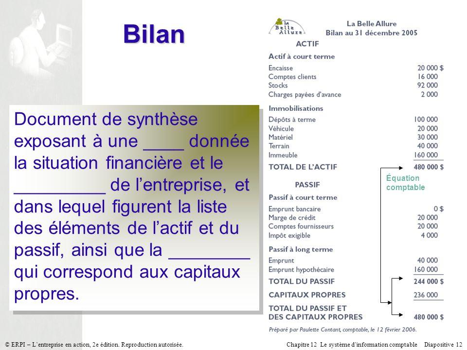 Chapitre 12 Le système dinformation comptable Diapositive 12© ERPI – Lentreprise en action, 2e édition. Reproduction autorisée. Bilan Document de synt