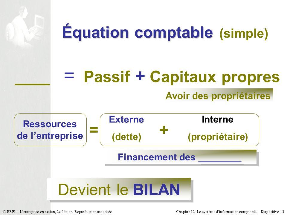 Chapitre 12 Le système dinformation comptable Diapositive 13© ERPI – Lentreprise en action, 2e édition. Reproduction autorisée. ____ = Passif + Capita