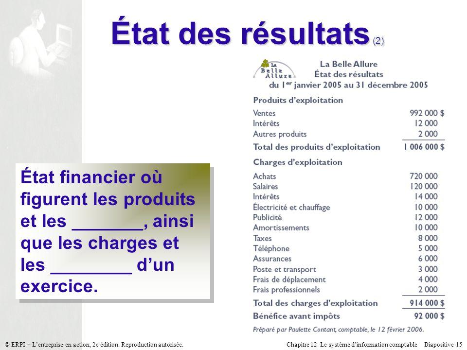Chapitre 12 Le système dinformation comptable Diapositive 15© ERPI – Lentreprise en action, 2e édition. Reproduction autorisée. État des résultats (2)