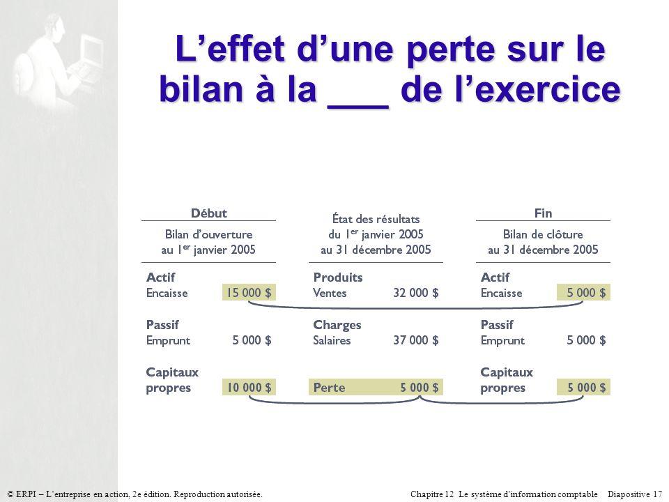 Chapitre 12 Le système dinformation comptable Diapositive 17© ERPI – Lentreprise en action, 2e édition. Reproduction autorisée. Leffet dune perte sur