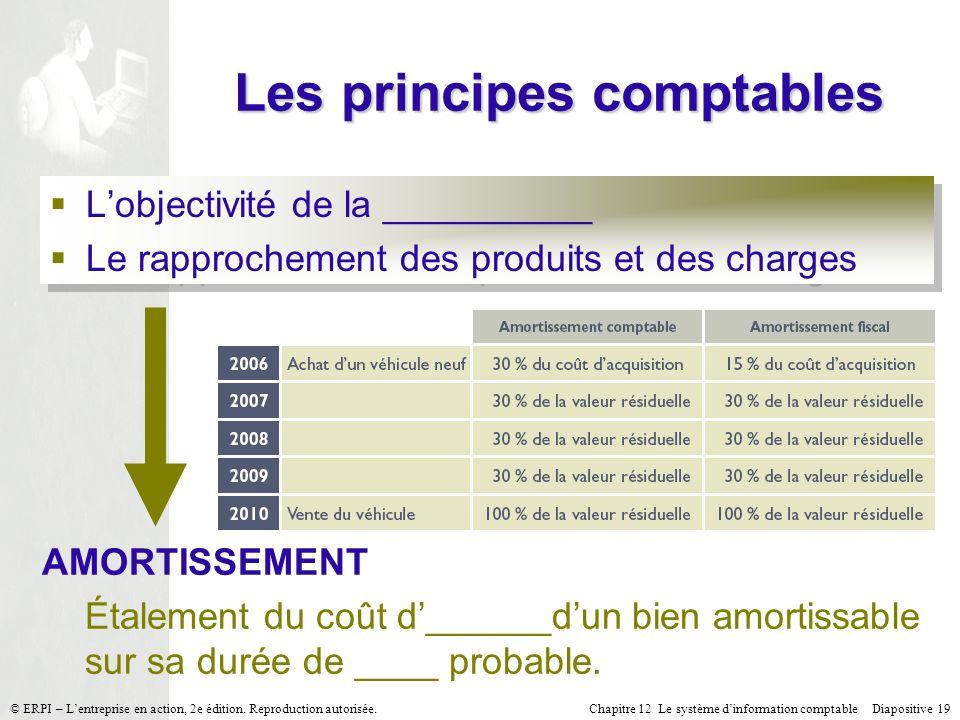 Chapitre 12 Le système dinformation comptable Diapositive 19© ERPI – Lentreprise en action, 2e édition. Reproduction autorisée. Les principes comptabl