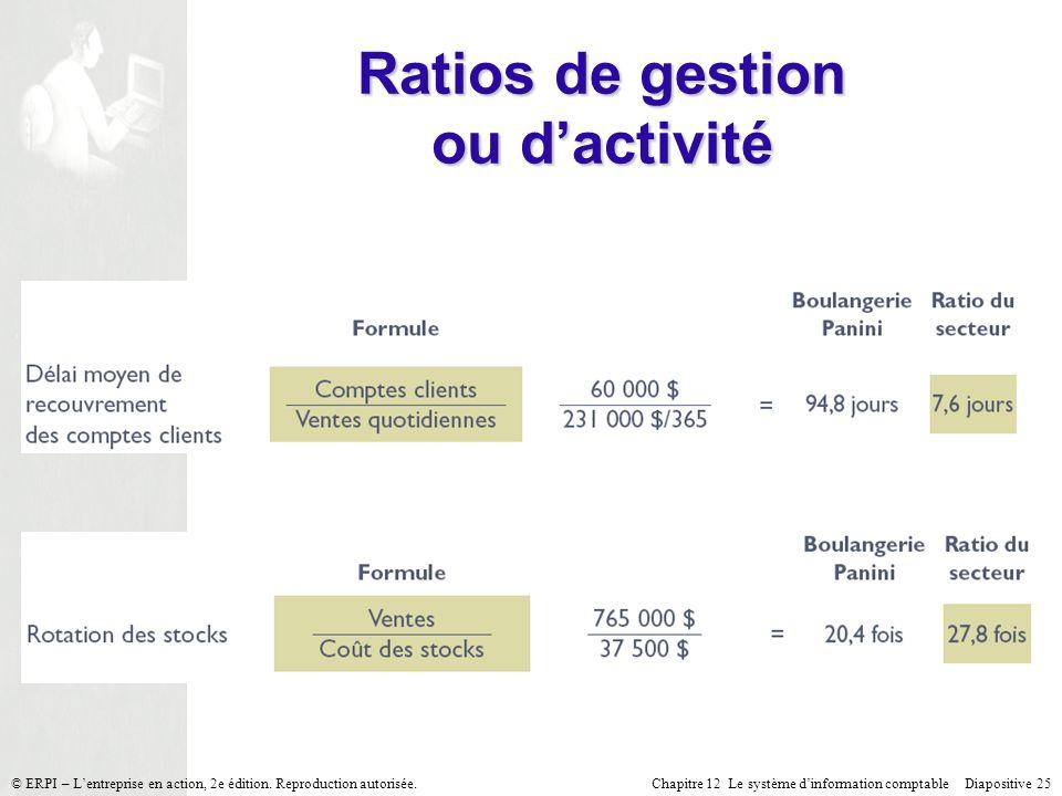 Chapitre 12 Le système dinformation comptable Diapositive 25© ERPI – Lentreprise en action, 2e édition. Reproduction autorisée. Ratios de gestion ou d