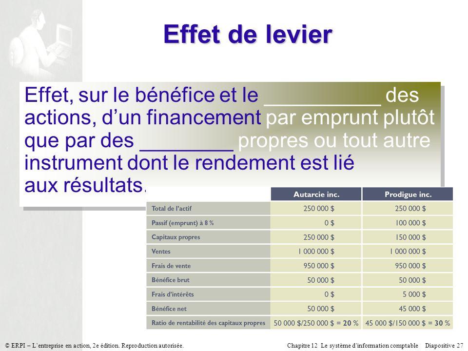 Chapitre 12 Le système dinformation comptable Diapositive 27© ERPI – Lentreprise en action, 2e édition. Reproduction autorisée. Effet de levier Effet,