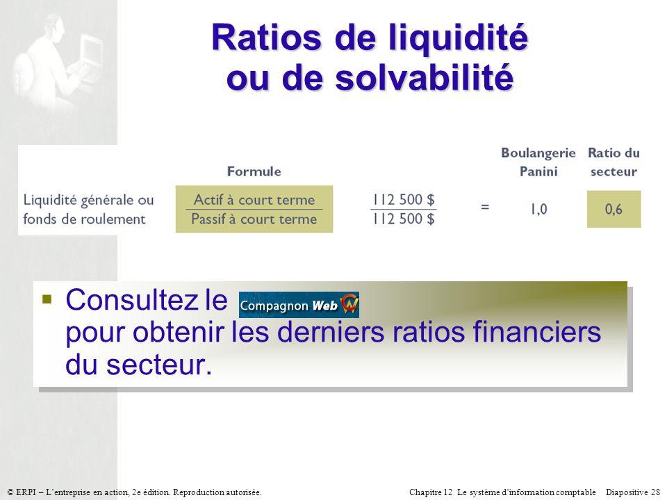Chapitre 12 Le système dinformation comptable Diapositive 28© ERPI – Lentreprise en action, 2e édition. Reproduction autorisée. Ratios de liquidité ou