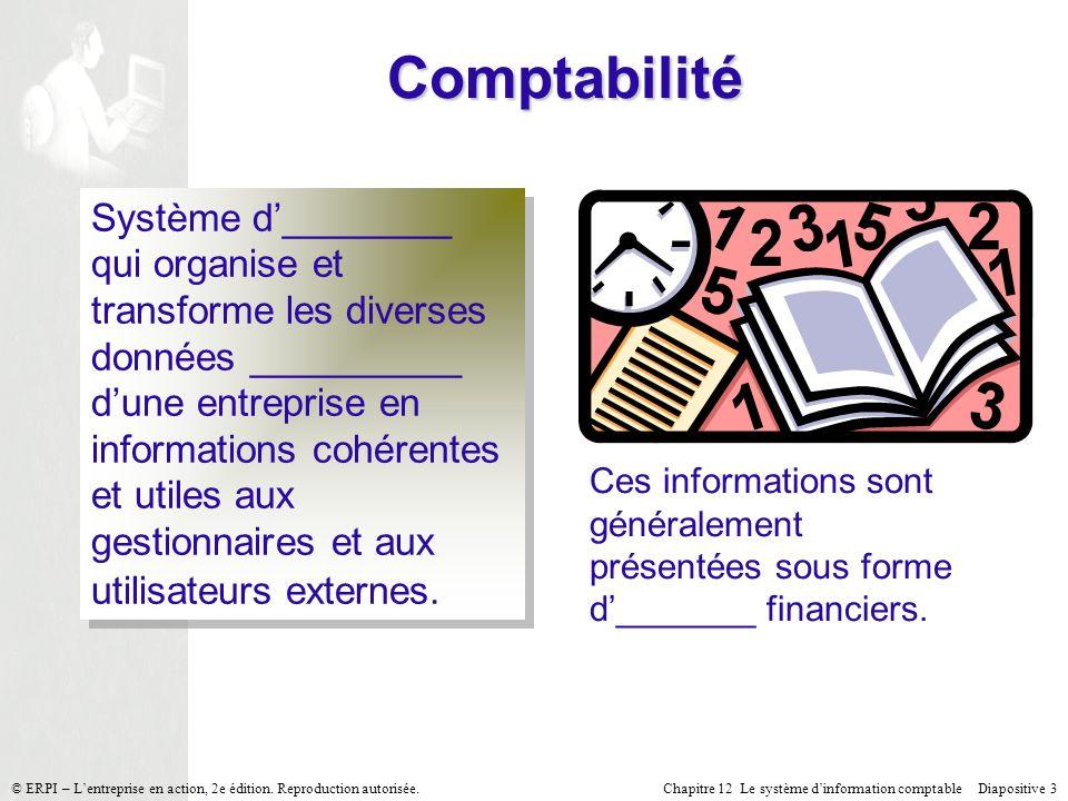 Chapitre 12 Le système dinformation comptable Diapositive 3© ERPI – Lentreprise en action, 2e édition. Reproduction autorisée. Comptabilité Système d_