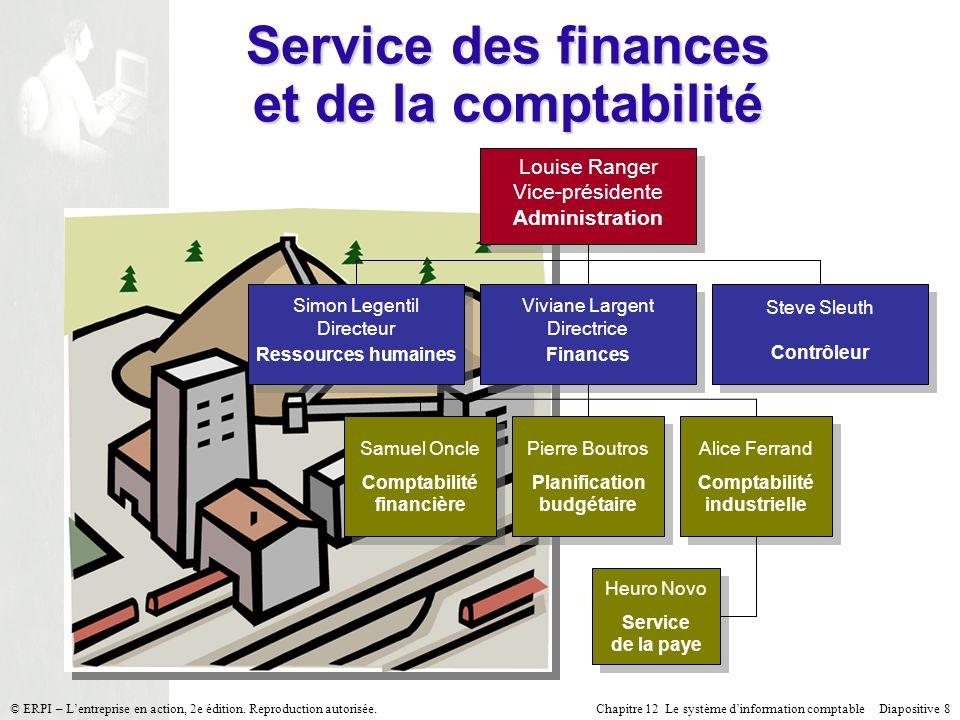 Chapitre 12 Le système dinformation comptable Diapositive 8© ERPI – Lentreprise en action, 2e édition. Reproduction autorisée. Service des finances et