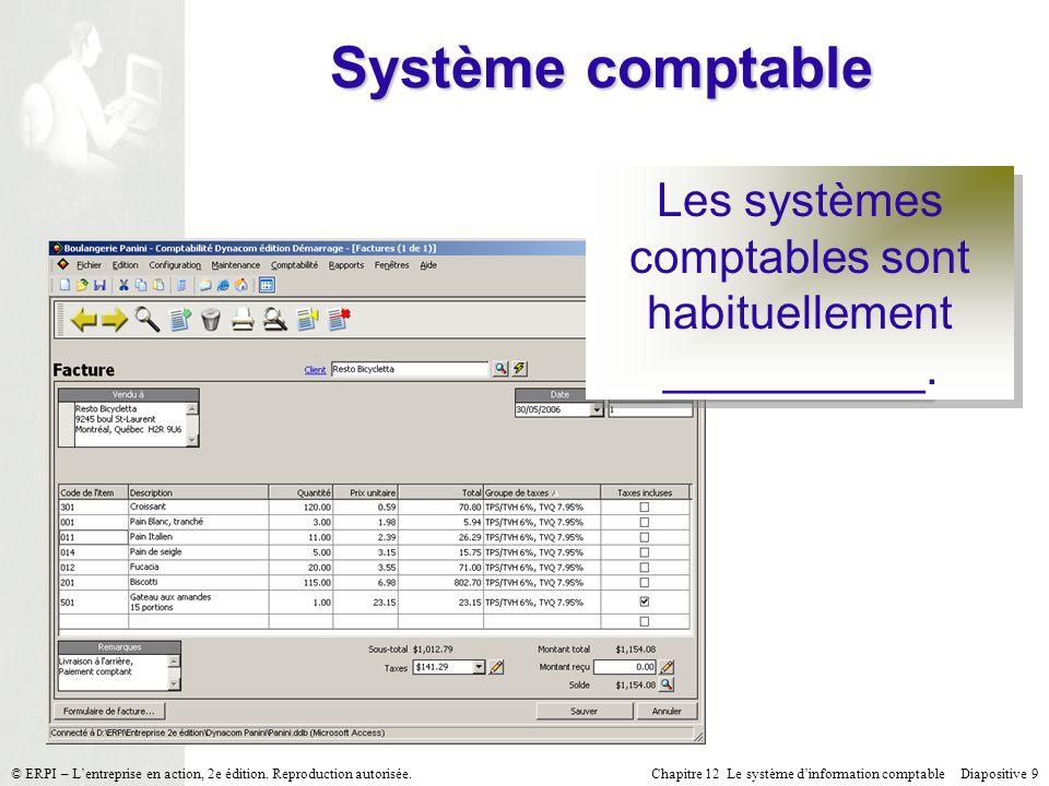 Chapitre 12 Le système dinformation comptable Diapositive 9© ERPI – Lentreprise en action, 2e édition. Reproduction autorisée. Système comptable Les s