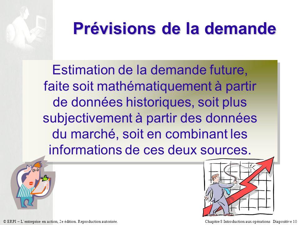 Chapitre 8 Introduction aux opérations Diapositive 10© ERPI – Lentreprise en action, 2e édition. Reproduction autorisée. Prévisions de la demande Esti