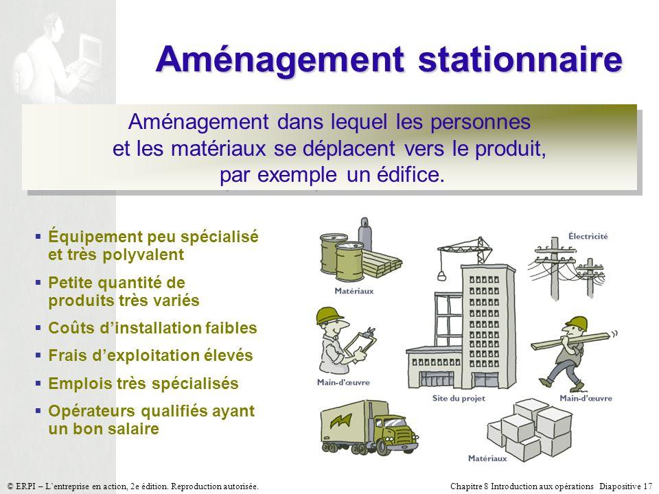 Chapitre 8 Introduction aux opérations Diapositive 17© ERPI – Lentreprise en action, 2e édition. Reproduction autorisée. Aménagement stationnaire Amén