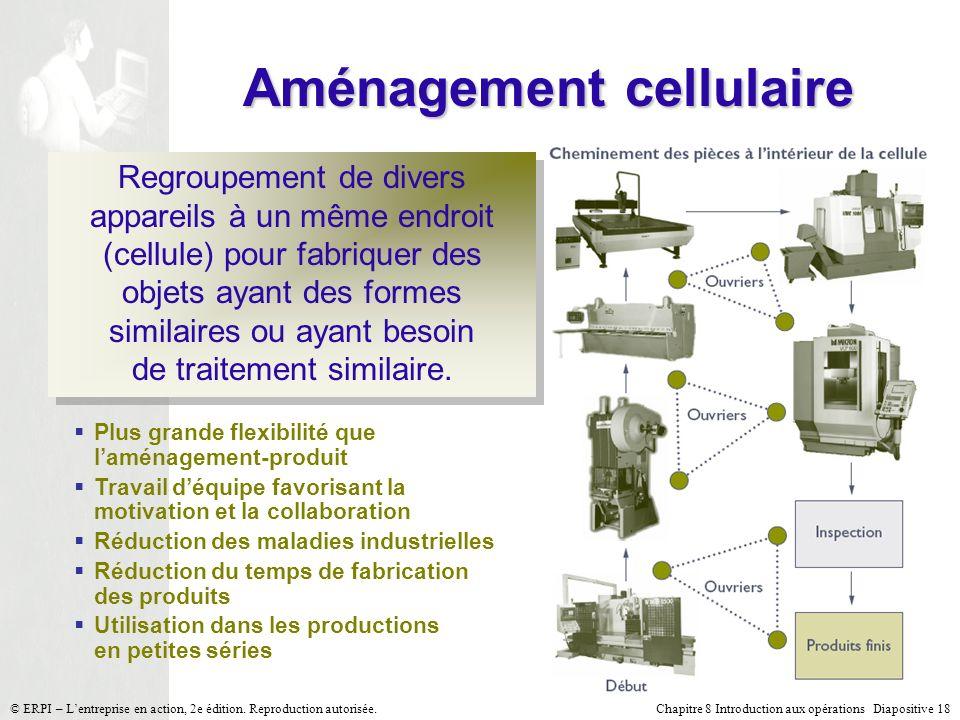 Chapitre 8 Introduction aux opérations Diapositive 18© ERPI – Lentreprise en action, 2e édition. Reproduction autorisée. Aménagement cellulaire Regrou