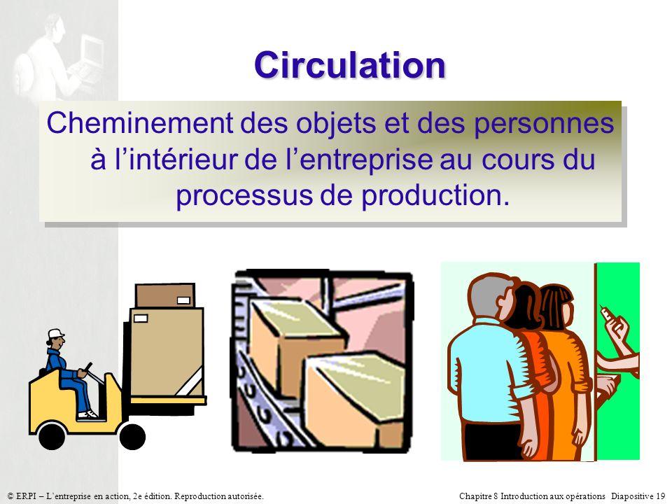 Chapitre 8 Introduction aux opérations Diapositive 19© ERPI – Lentreprise en action, 2e édition. Reproduction autorisée. Circulation Cheminement des o